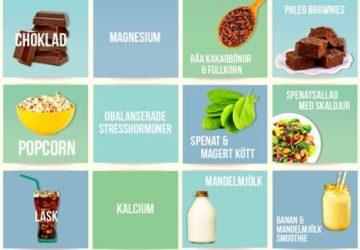 Halsosamma alternativ cravings - version 2